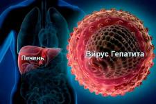 Профилактика вирусного гепатита
